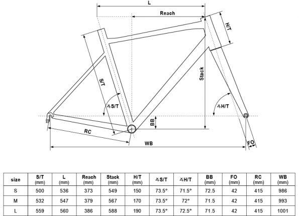 arc-10-geometria