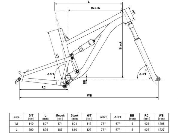 thorx-50-29-geometria